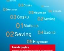 Vodafone Afiş Tasarımı 3 - Almanya